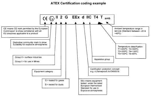 atex-label