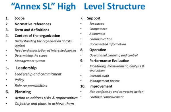 high-level-structure